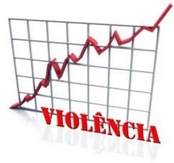 A escalada da criminalidade e o 'risco' Bolsonaro